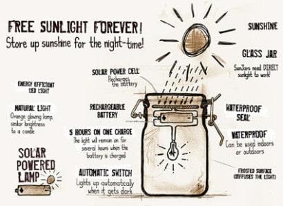 How-To-Make-Sun-Jars