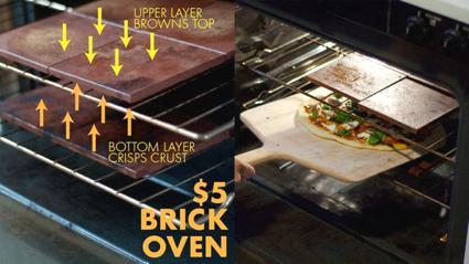 Make A $5 Brick Oven