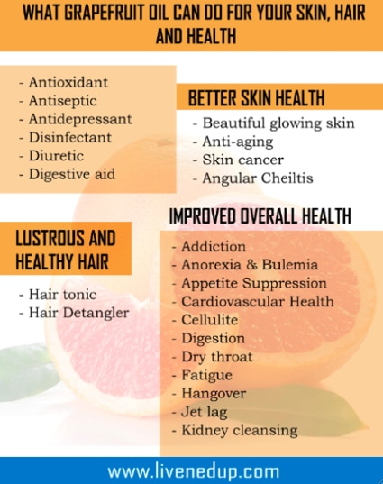Health Benefits Of Grapefruit Oil
