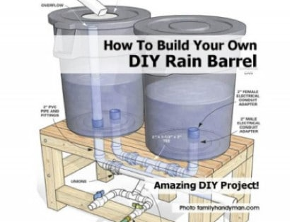 How-To-Build-Your-Own-Plastic-Rain-Barrel