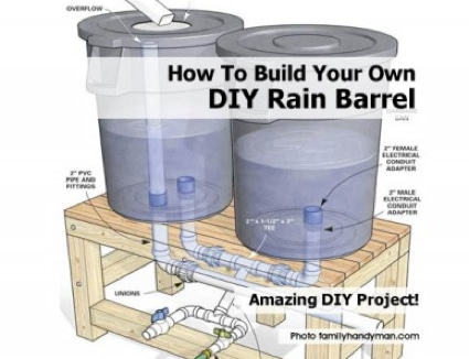 How To Build Your Own Plastic Rain Barrel System