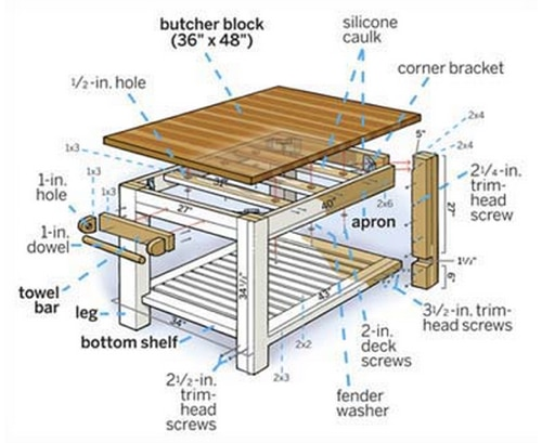 How to build a butcher block island table homestead - Kitchen table building plans ...