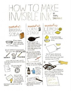 How-To-Make-Invisible-Ink