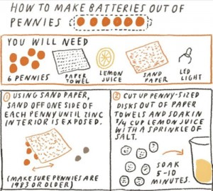 How-To-Make-Batteries-Out-Of-Pennies