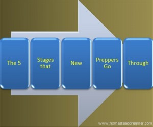The 5 Stages New Preppers Go Through