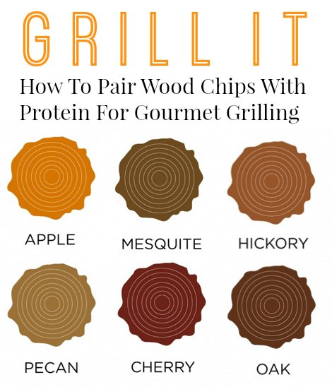pairing-wood-chips