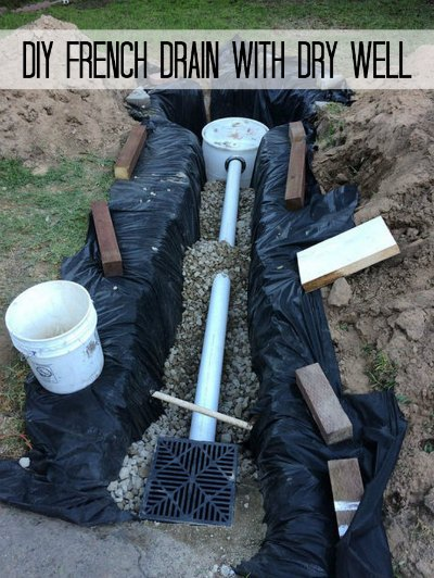 DIY French Drain With Dry Well Homestead amp Survival