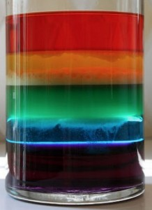 Kid's Crafts | Rainbow Jar Science Experiment