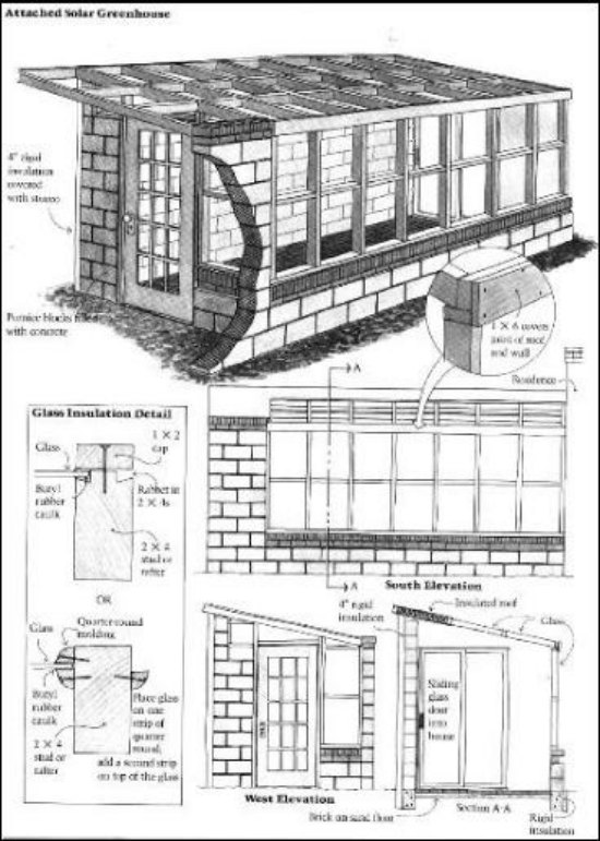 16 diy attached home greenhouses for Greenhouse design plans