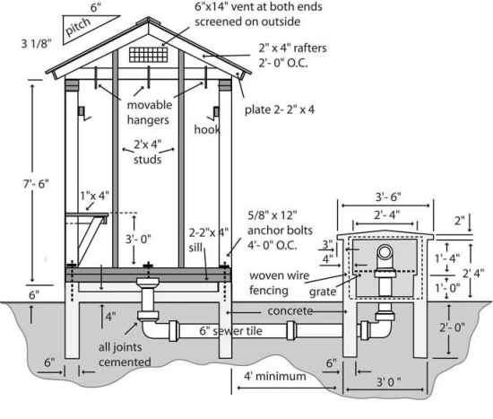 11-diy-smokehouse-ideas