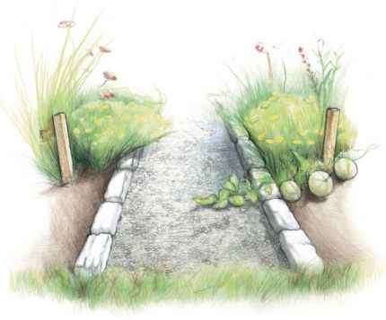 2-diy-garden-path-ideas