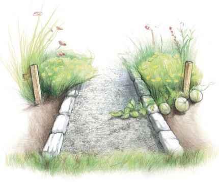 2-diy-garden-path-ideas