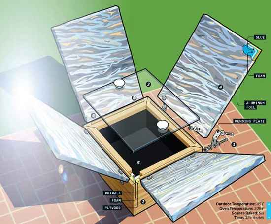 14-diy-solar-projects-that-you-can-actually-do
