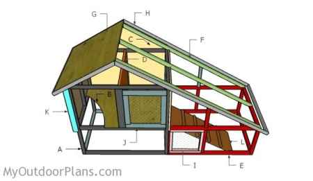 18 diy rabbit hutch ideas and designs for How to build a rabbit hutch plans free