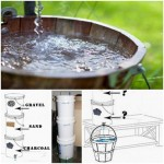How To Build A Bio-Water Filter With Five-Gallon Buckets