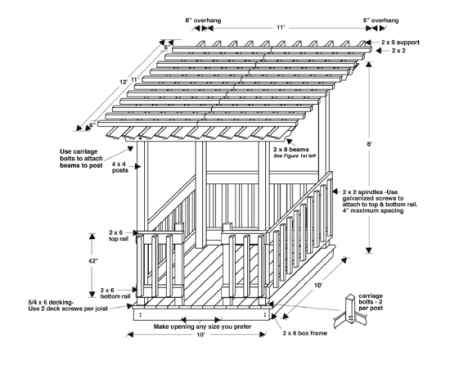 9-gazebo-designs-and-ideas
